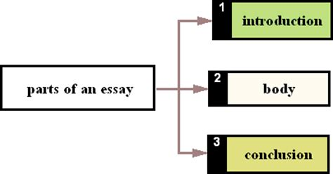 Examples of Research Abstracts